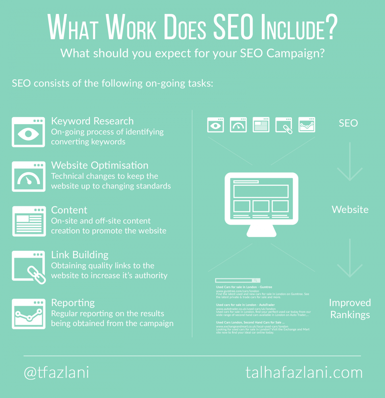 What work does SEO include?