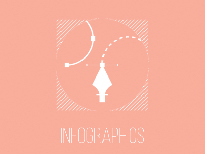 Infographics Marketing