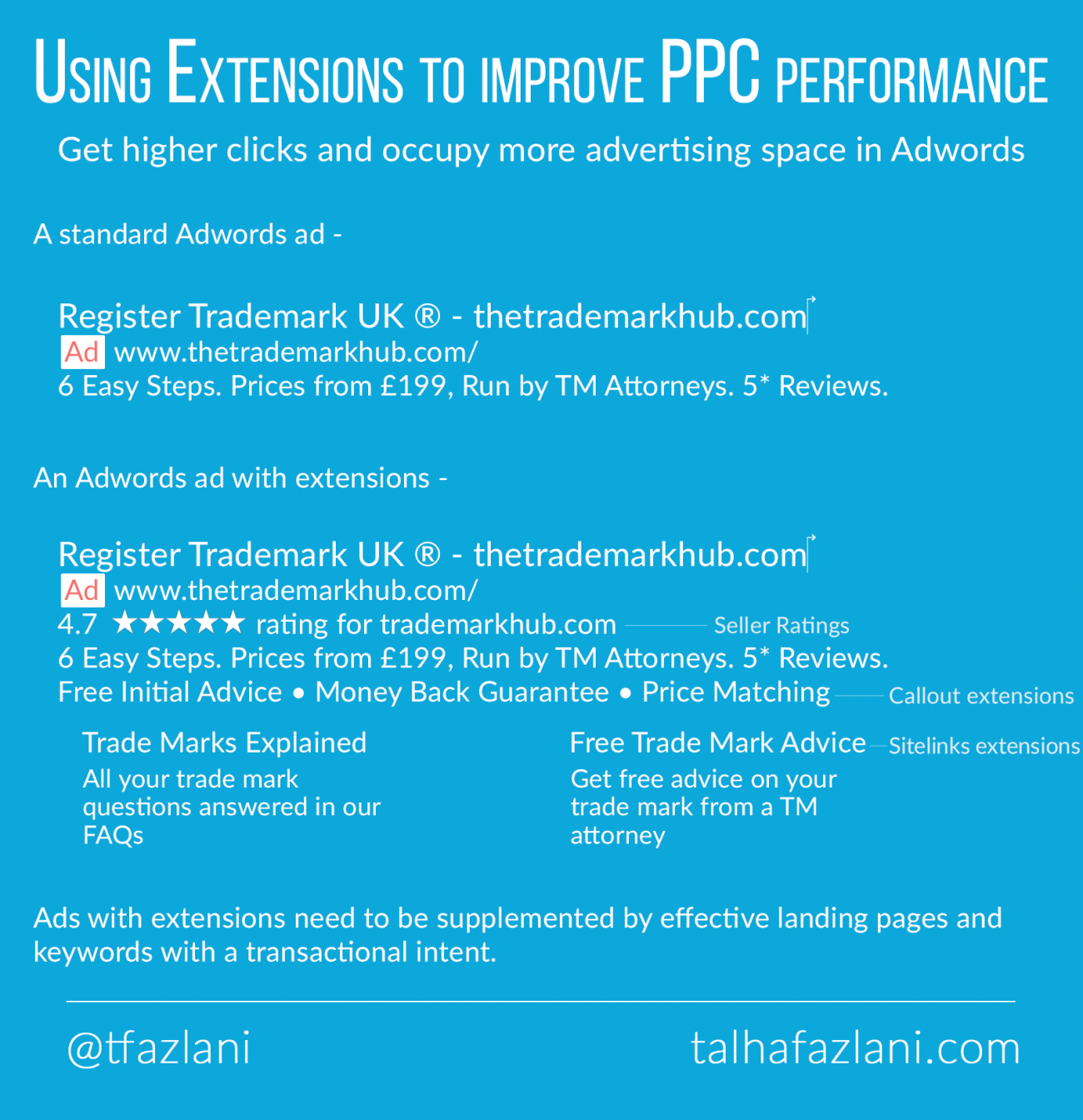 Using Extensions To Improve Adwords Performance